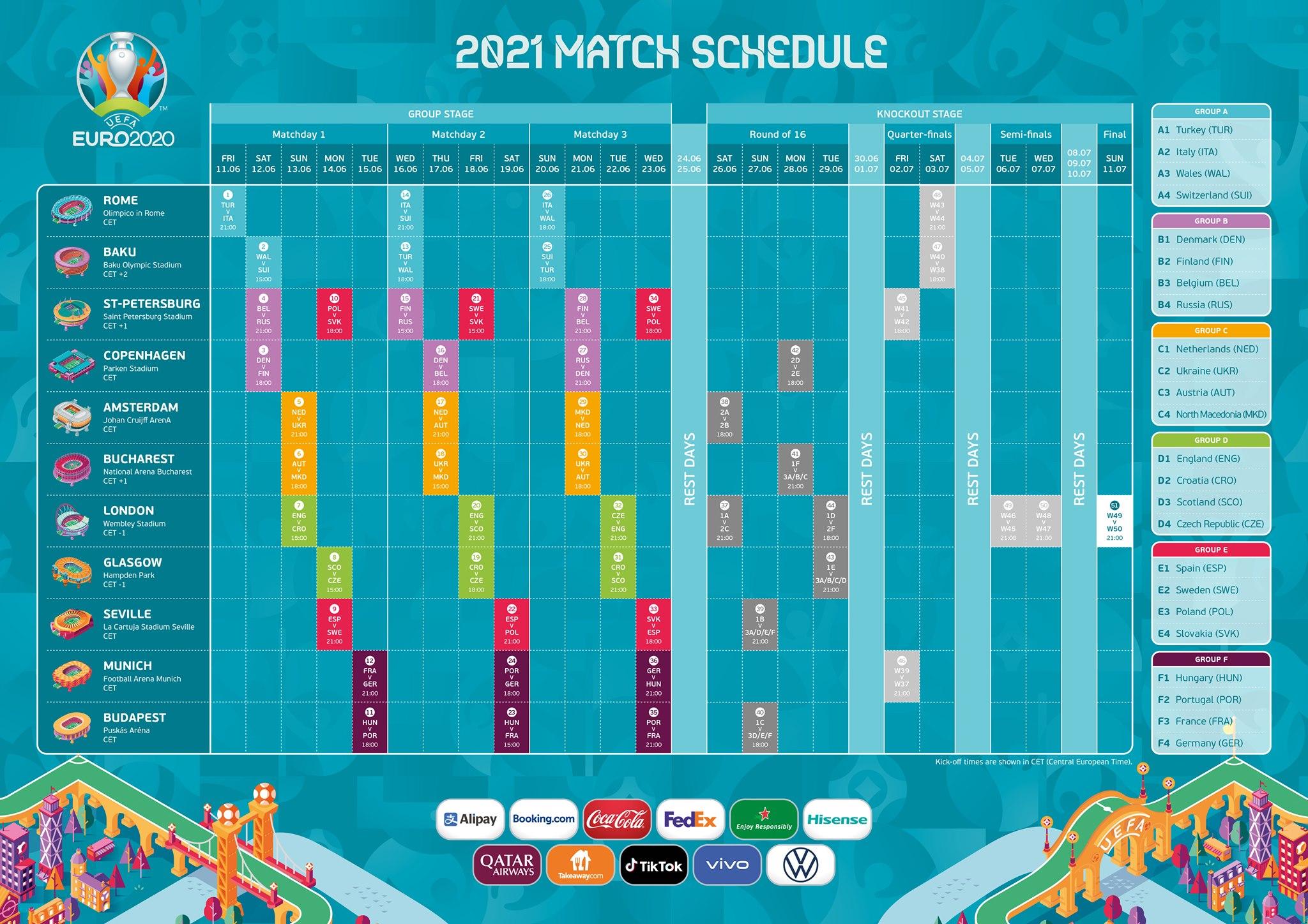 ตาราง โปรแกรม การแข่งขัน ฟุตบอล ยูโร 2020 9sports