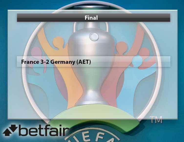 ข่าวฟุตบอลต่างประเทศ ข่าวฟุตบอลต่างประเทศ ซูเปอร์คอมฟันธงแชมป์ยูโร